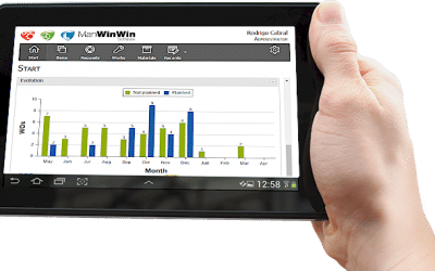 ManWinWin WEB – TOTAL MOBILITY IN MAINTENANCE MANAGEMENT